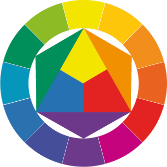 Color wheel by Johannes Itten