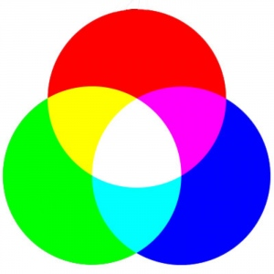 RGB – Additive color primaries